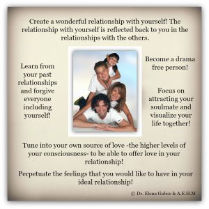 Attracting the ideal relationship